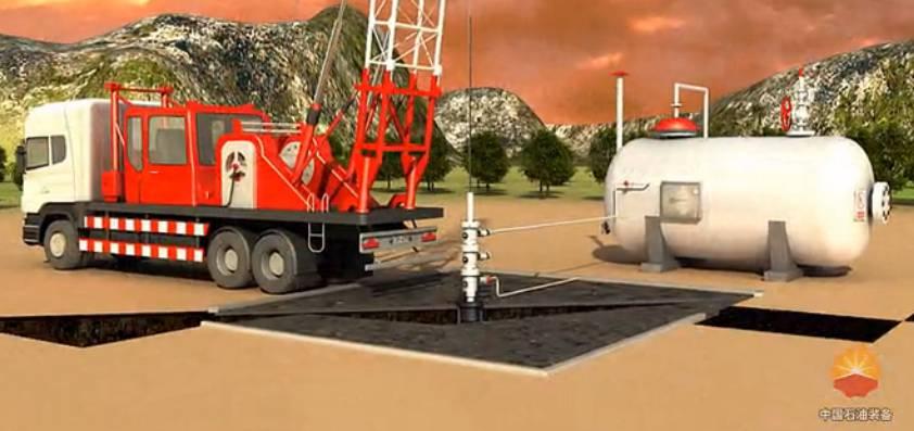工业仿真动画演示中石油装备抽汲捞油作业工况
