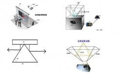 3D全息投影设备多少钱?